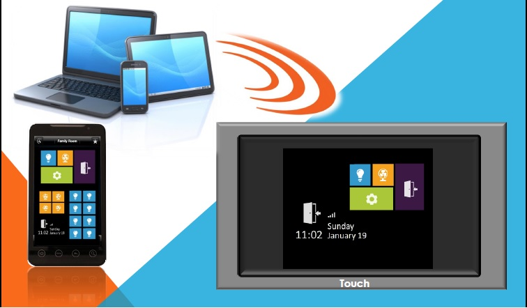 Touch Screen Smart Home System